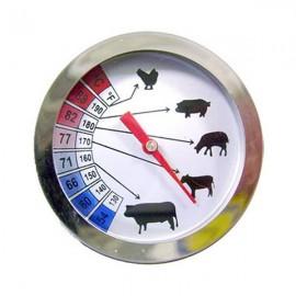 Termómetro para carnes